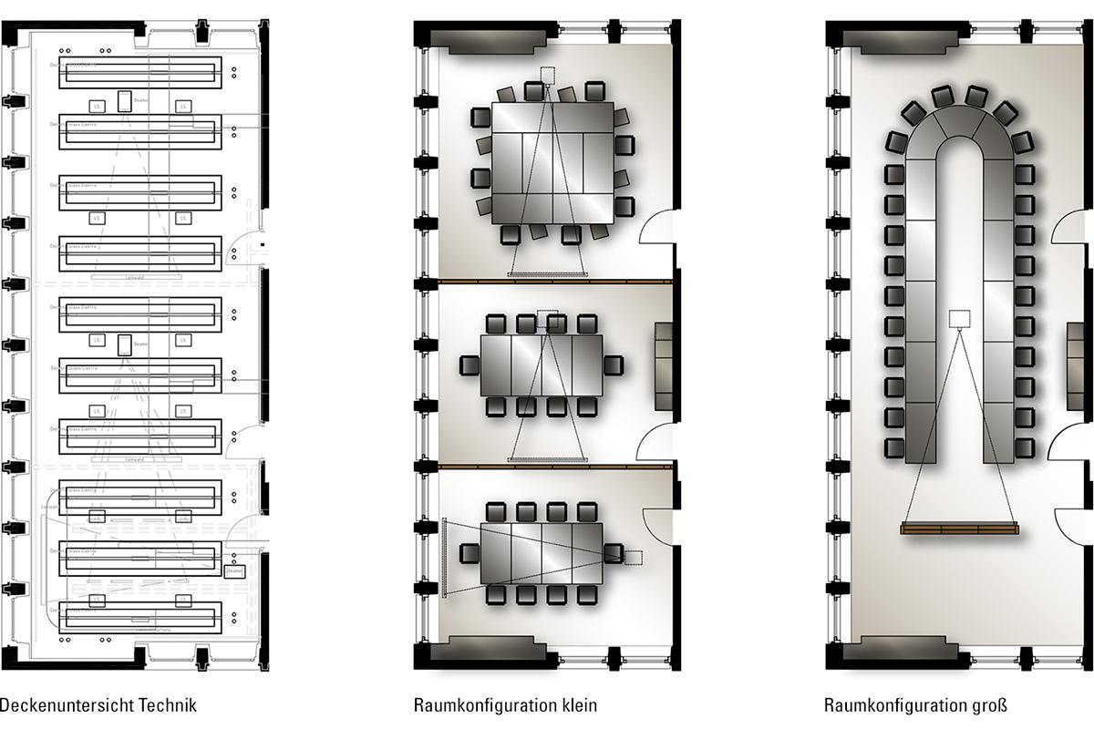 Deckenuntersicht und Raumplanung